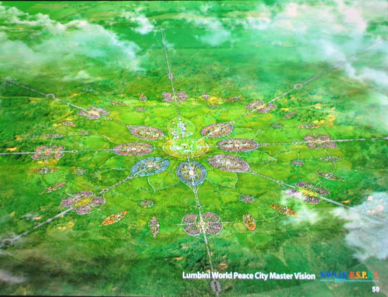 Lumbini World Peace City Master Vision